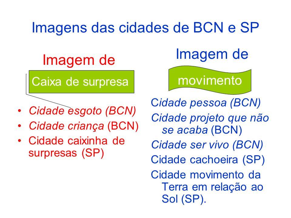 Imagens das cidades de BCN e SP