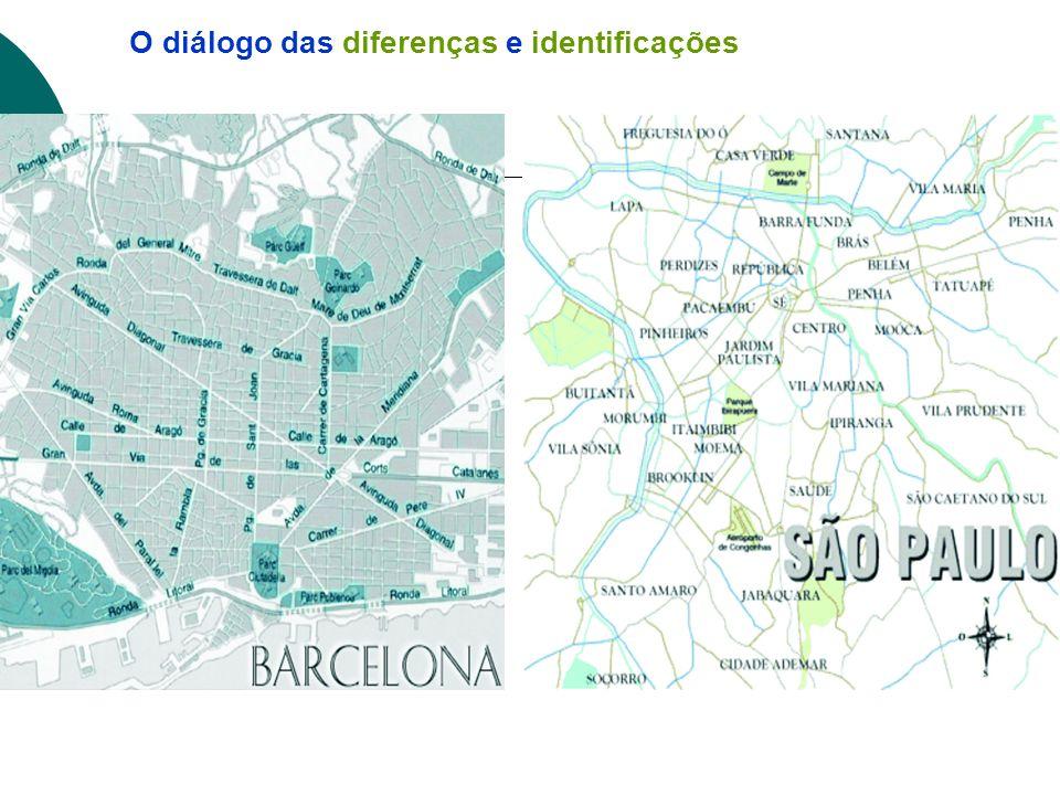 O diálogo das diferenças e identificações