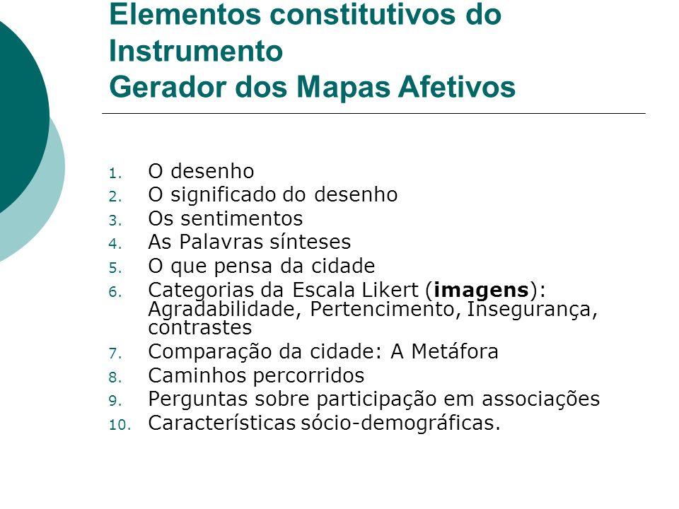 Elementos constitutivos do Instrumento Gerador dos Mapas Afetivos