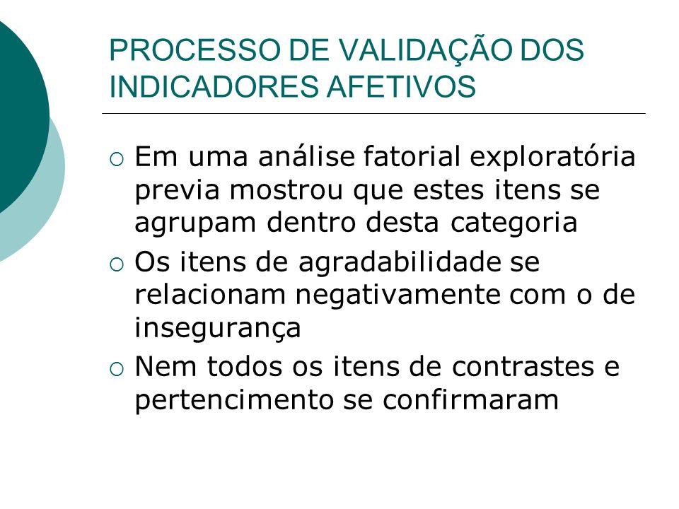 PROCESSO DE VALIDAÇÃO DOS INDICADORES AFETIVOS