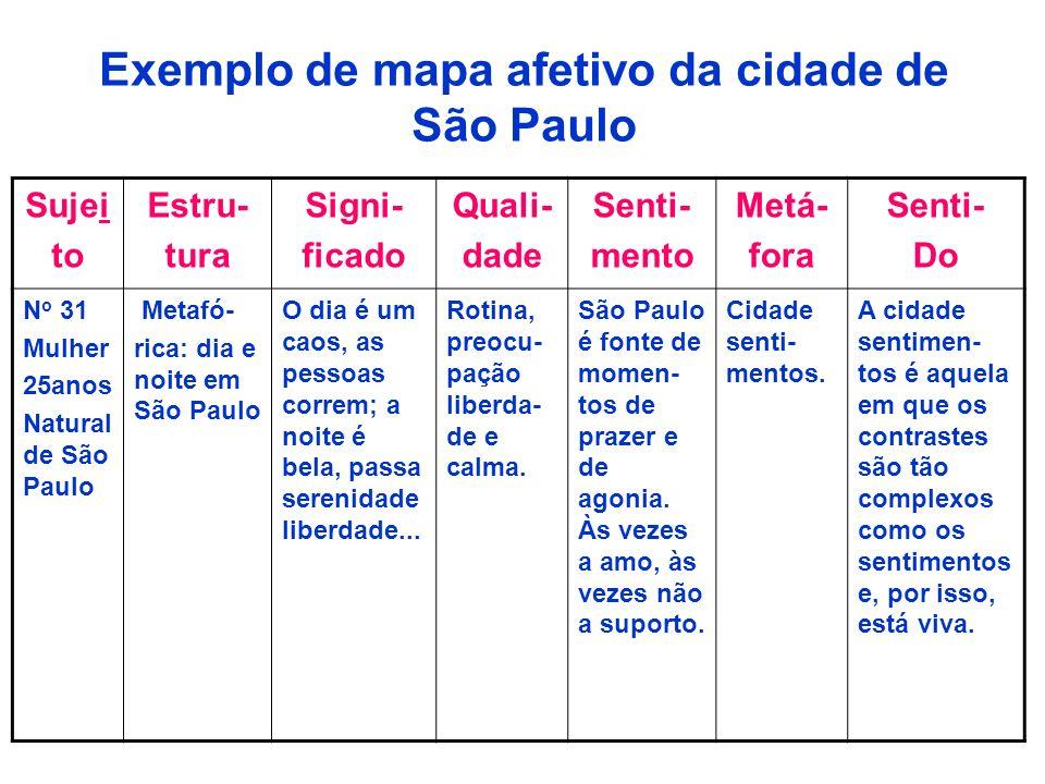 Exemplo de mapa afetivo da cidade de São Paulo