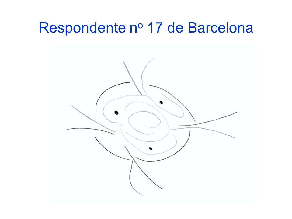 Respondente no 17 de Barcelona