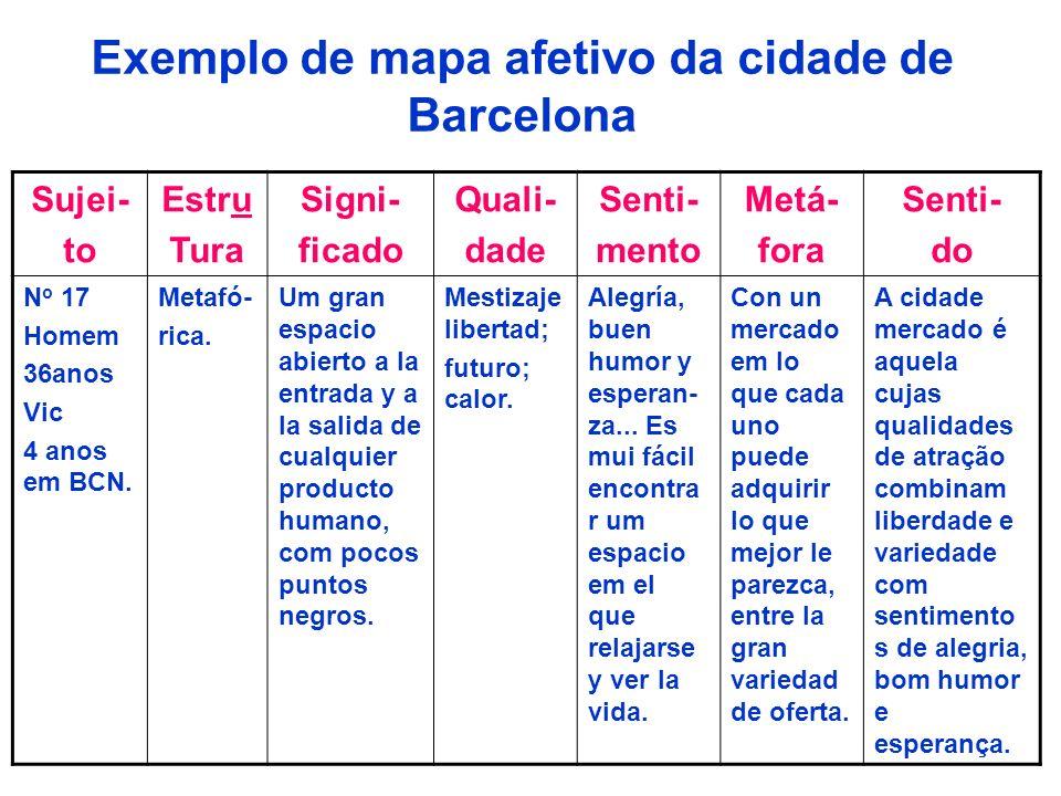 Exemplo de mapa afetivo da cidade de Barcelona