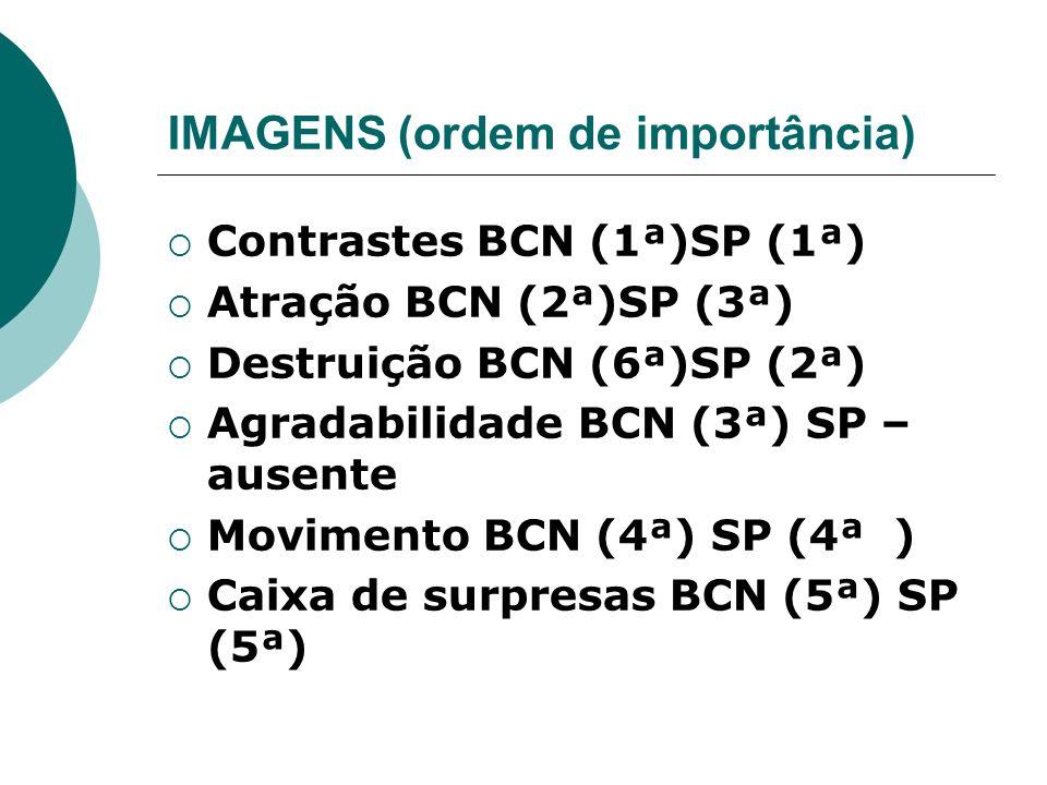 IMAGENS (ordem de importância)