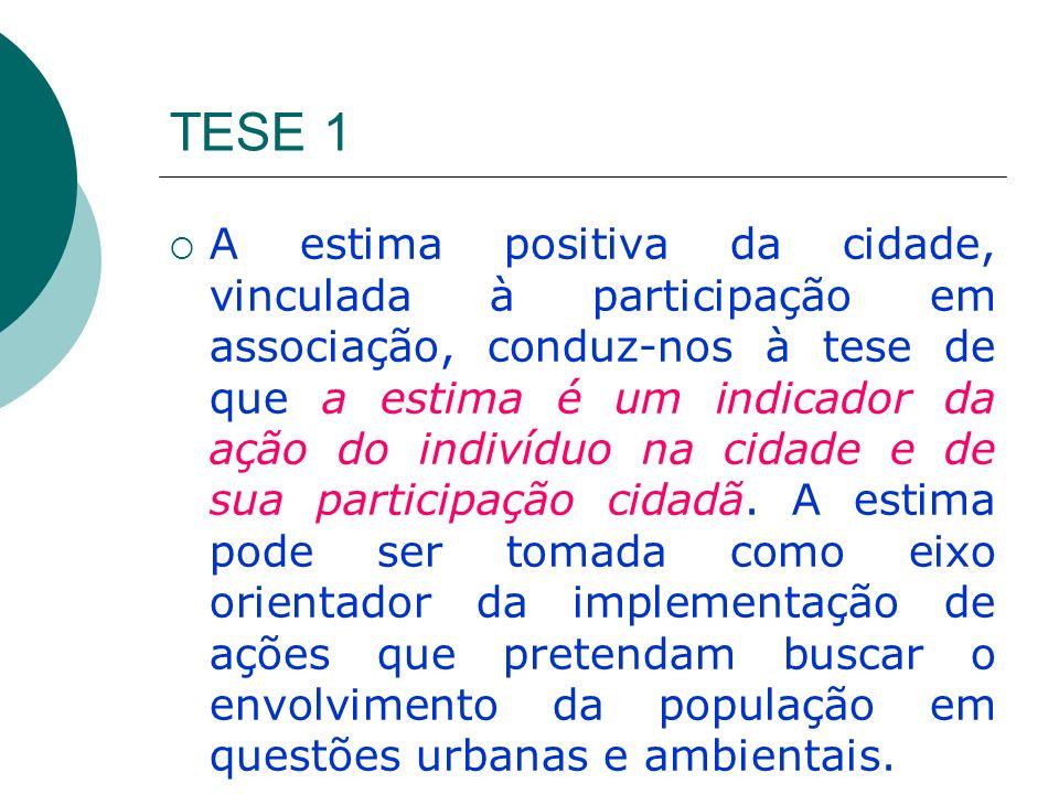 TESE 1