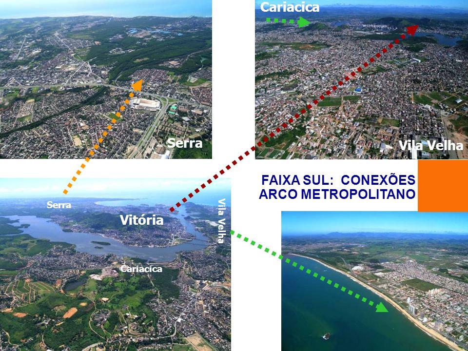 Cariacica Serra Vila Velha FAIXA SUL: CONEXÕES ARCO METROPOLITANO