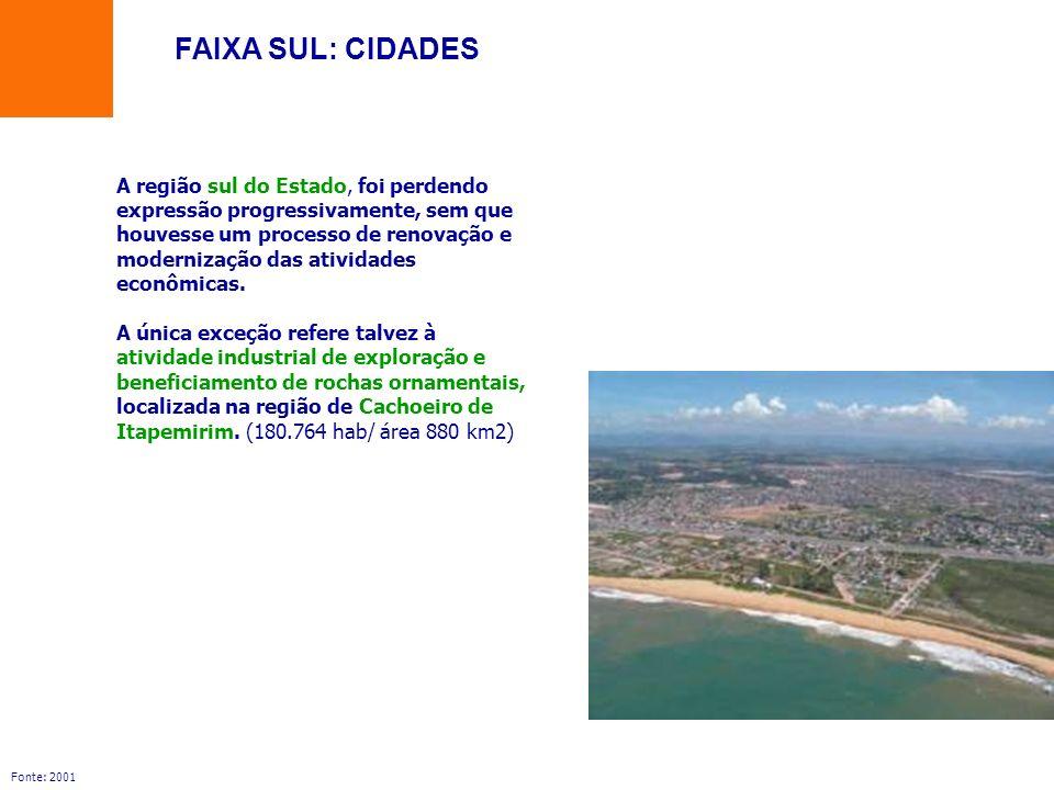 FAIXA SUL: CIDADES