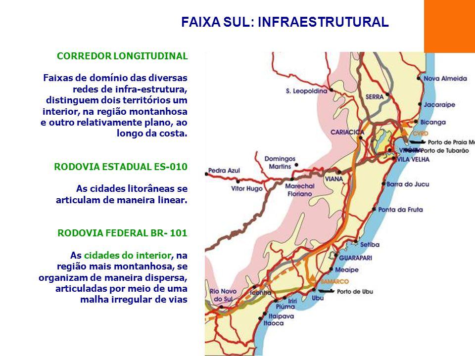 FAIXA SUL: INFRAESTRUTURAL