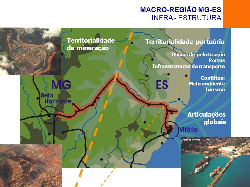 MACRO-REGIÃO MG-ES INFRA - ESTRUTURA Territorialidade da mineração