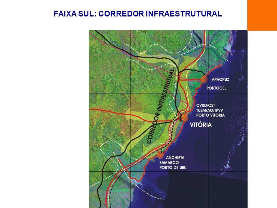 FAIXA SUL: CORREDOR INFRAESTRUTURAL