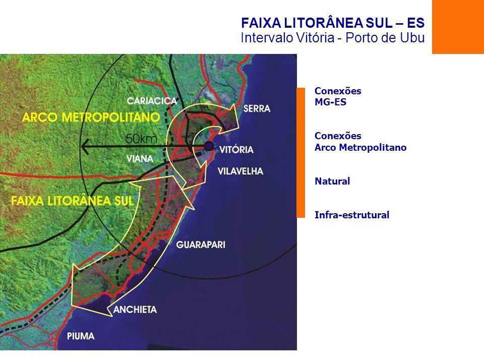 FAIXA LITORÂNEA SUL – ES Intervalo Vitória - Porto de Ubu