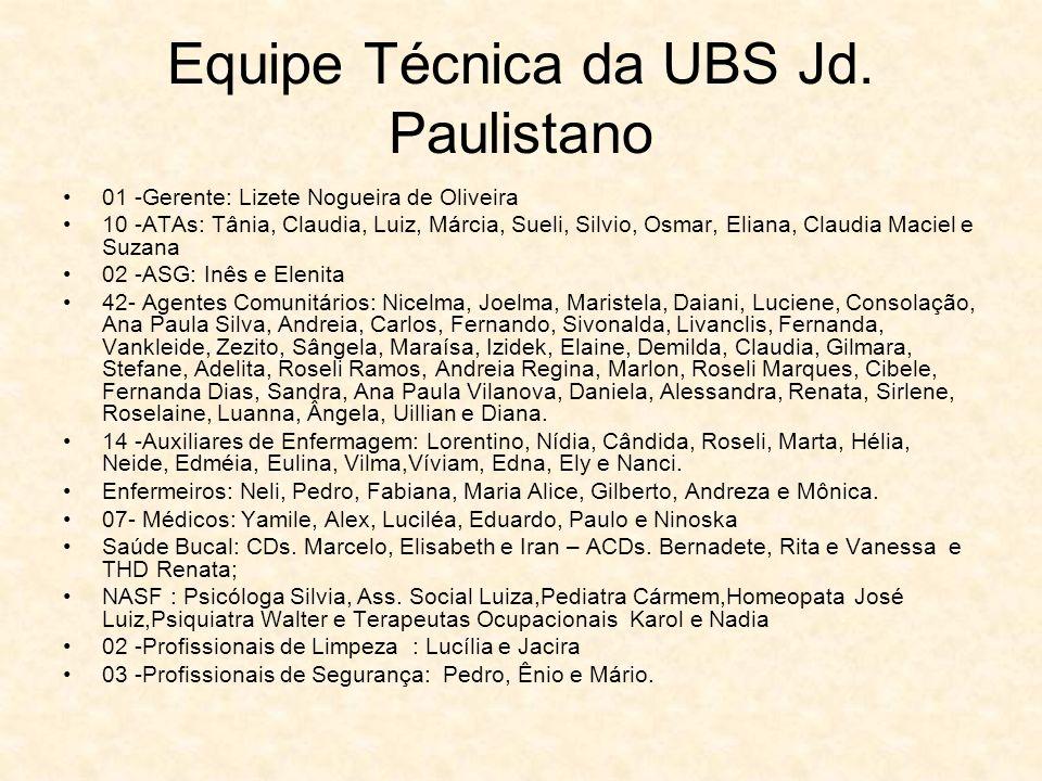 Equipe Técnica da UBS Jd. Paulistano