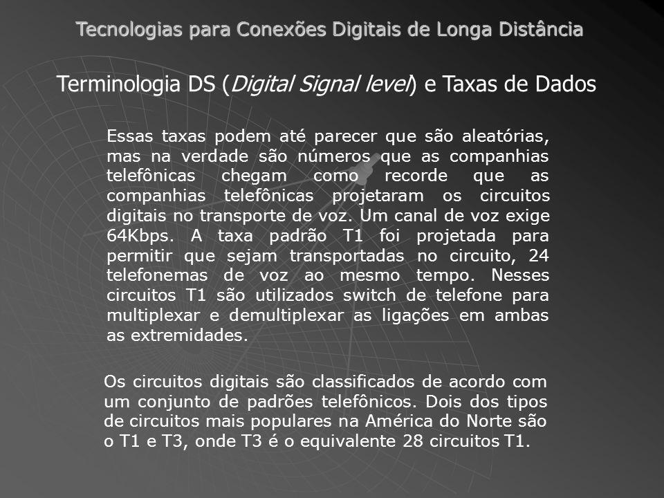 Terminologia DS (Digital Signal level) e Taxas de Dados