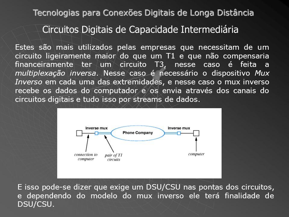 Circuitos Digitais de Capacidade Intermediária
