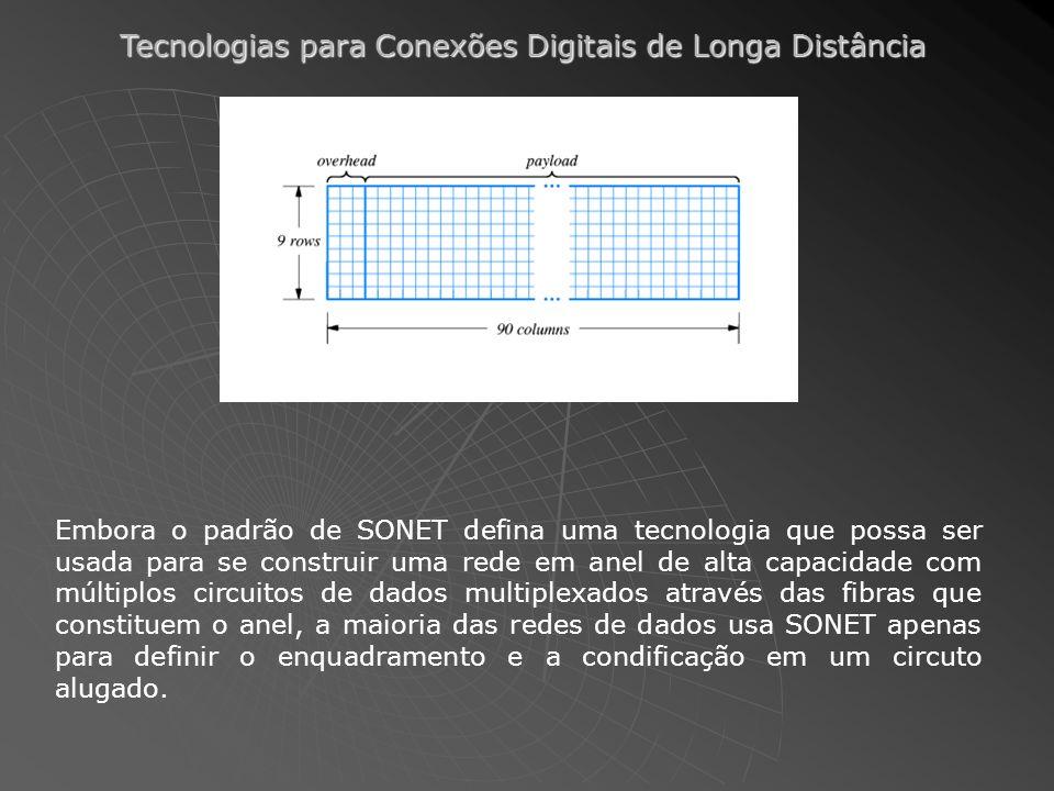 Embora o padrão de SONET defina uma tecnologia que possa ser usada para se construir uma rede em anel de alta capacidade com múltiplos circuitos de dados multiplexados através das fibras que constituem o anel, a maioria das redes de dados usa SONET apenas para definir o enquadramento e a condificação em um circuto alugado.