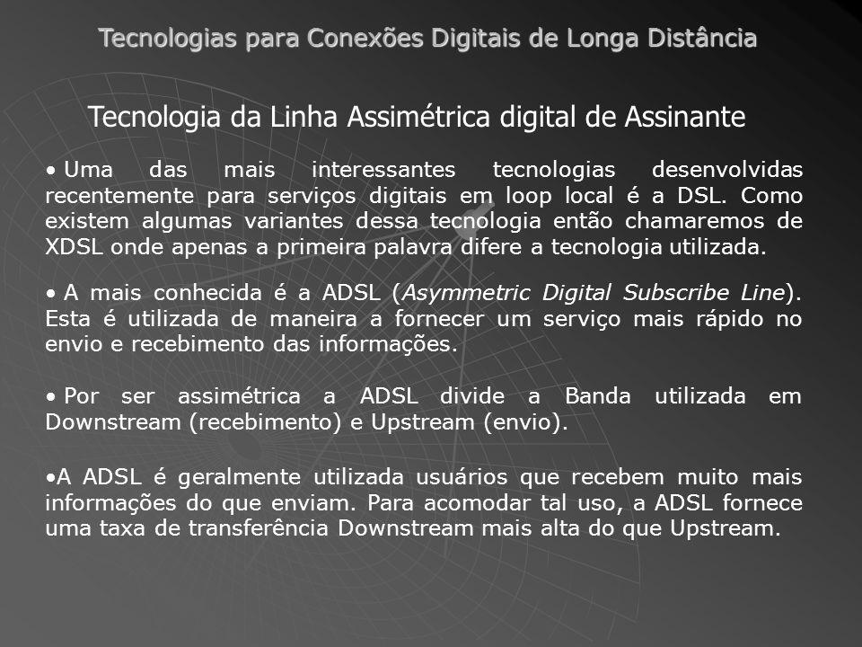 Tecnologia da Linha Assimétrica digital de Assinante