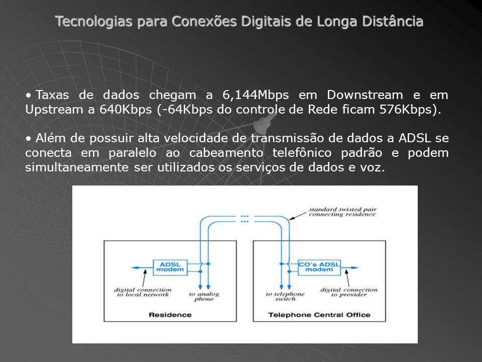 Taxas de dados chegam a 6,144Mbps em Downstream e em Upstream a 640Kbps (-64Kbps do controle de Rede ficam 576Kbps).