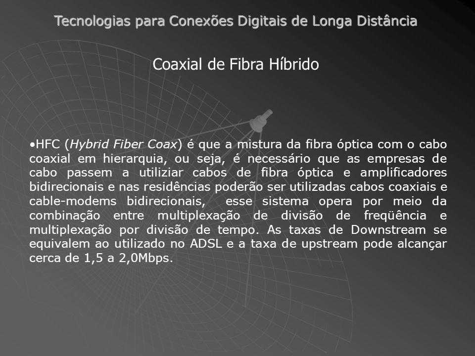 Coaxial de Fibra Híbrido