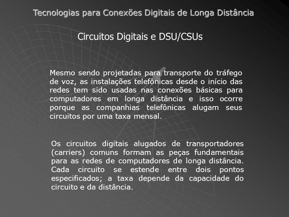 Circuitos Digitais e DSU/CSUs