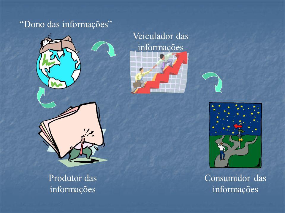 Dono das informações Veiculador das informações