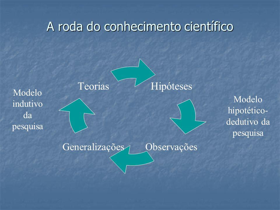 A roda do conhecimento científico