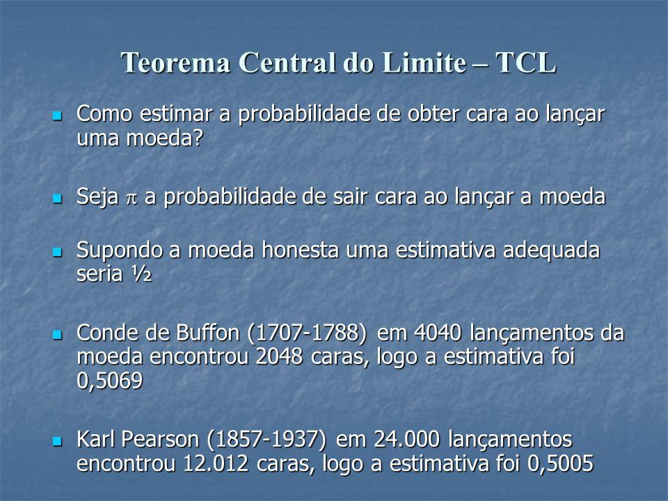 Teorema Central do Limite – TCL