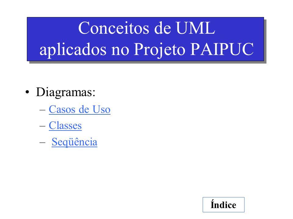 Conceitos de UML aplicados no Projeto PAIPUC