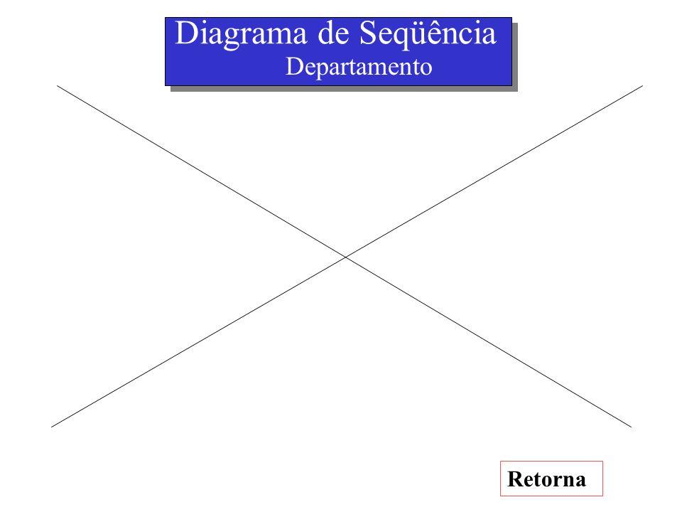 Diagrama de Seqüência Departamento Retorna