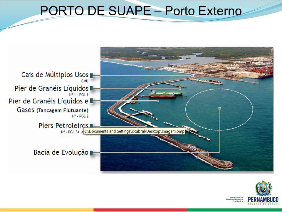 PORTO DE SUAPE – Porto Externo
