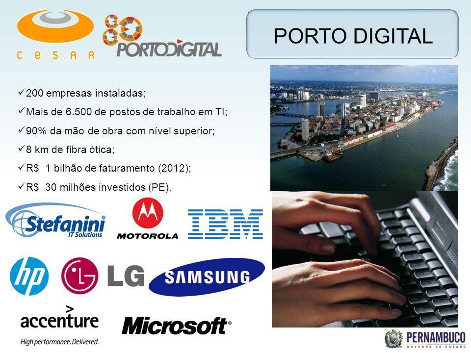 PORTO DIGITAL 200 empresas instaladas;