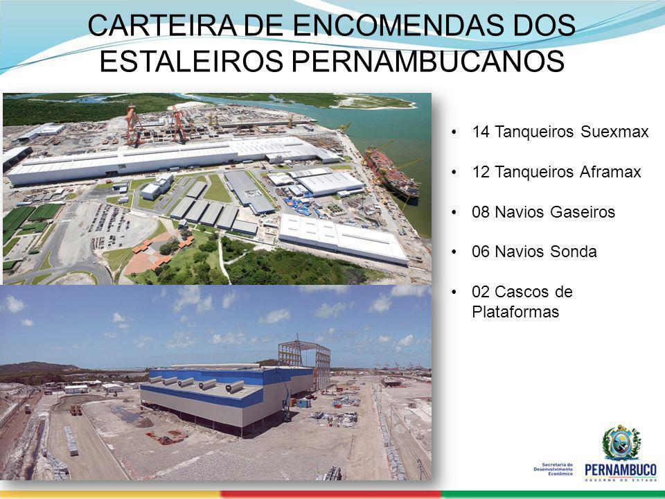 CARTEIRA DE ENCOMENDAS DOS ESTALEIROS PERNAMBUCANOS