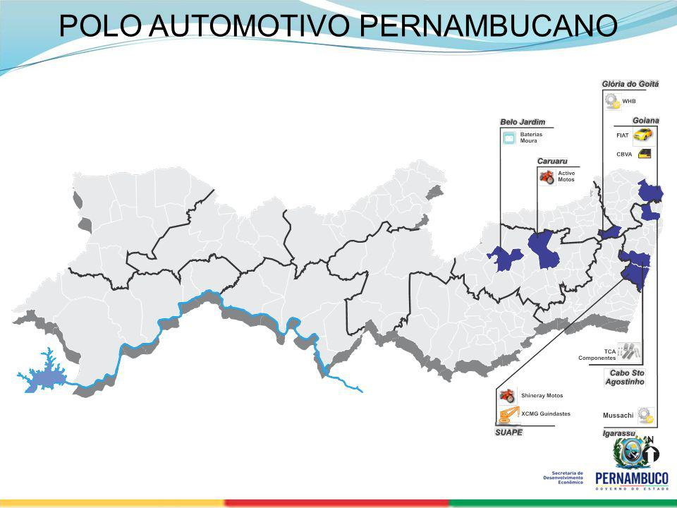 POLO AUTOMOTIVO PERNAMBUCANO
