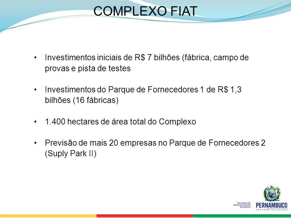 COMPLEXO FIAT Investimentos iniciais de R$ 7 bilhões (fábrica, campo de provas e pista de testes.