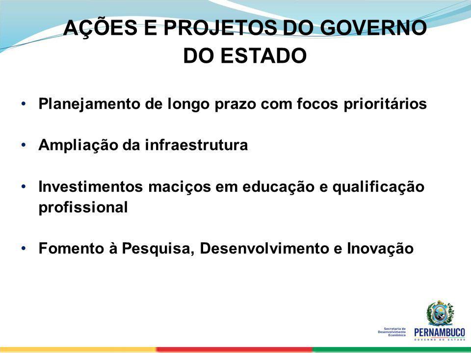 AÇÕES E PROJETOS DO GOVERNO DO ESTADO