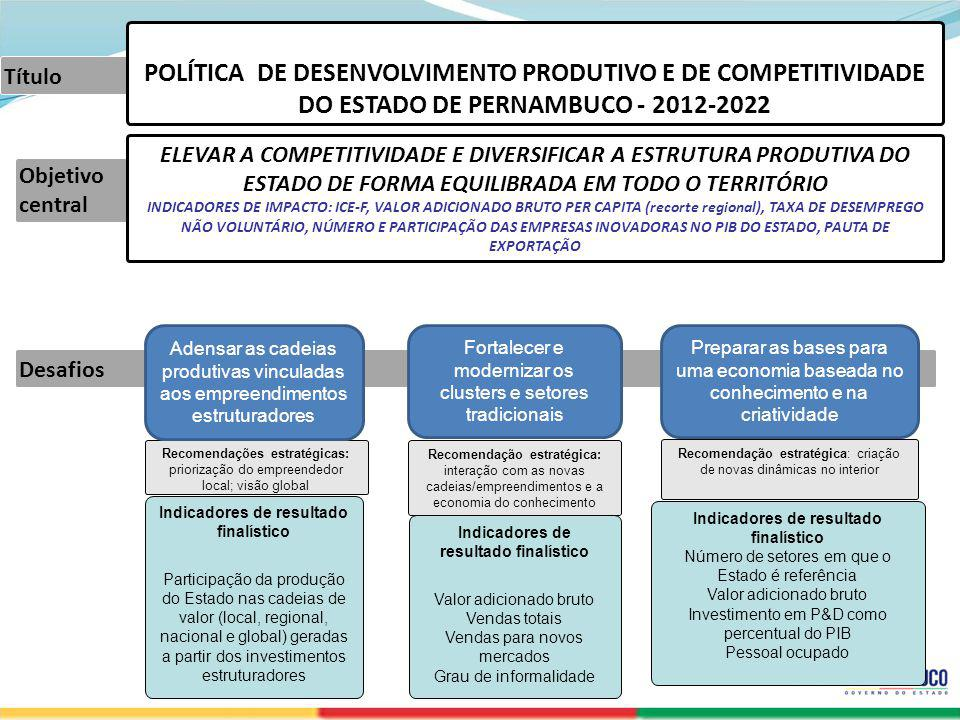 DO ESTADO DE PERNAMBUCO - 2012-2022