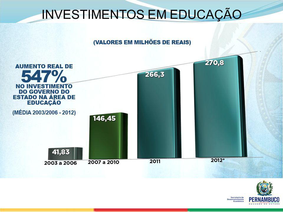 INVESTIMENTOS EM EDUCAÇÃO