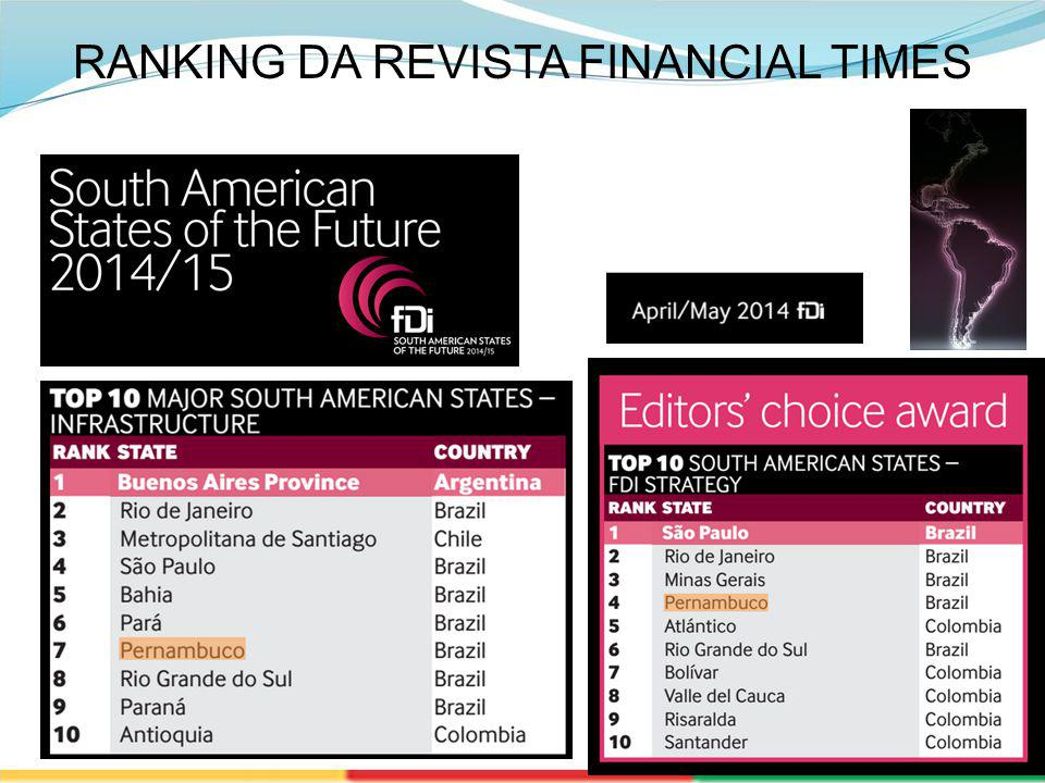RANKING DA REVISTA FINANCIAL TIMES