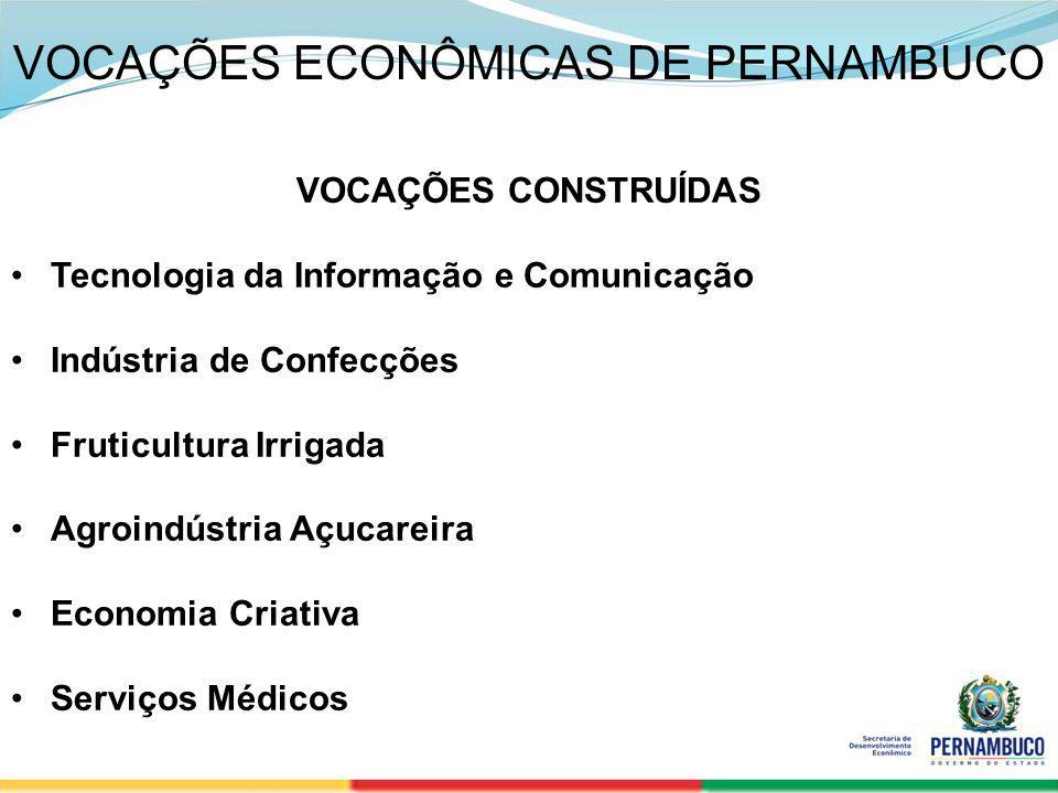 VOCAÇÕES ECONÔMICAS DE PERNAMBUCO