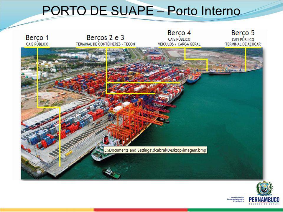 PORTO DE SUAPE – Porto Interno