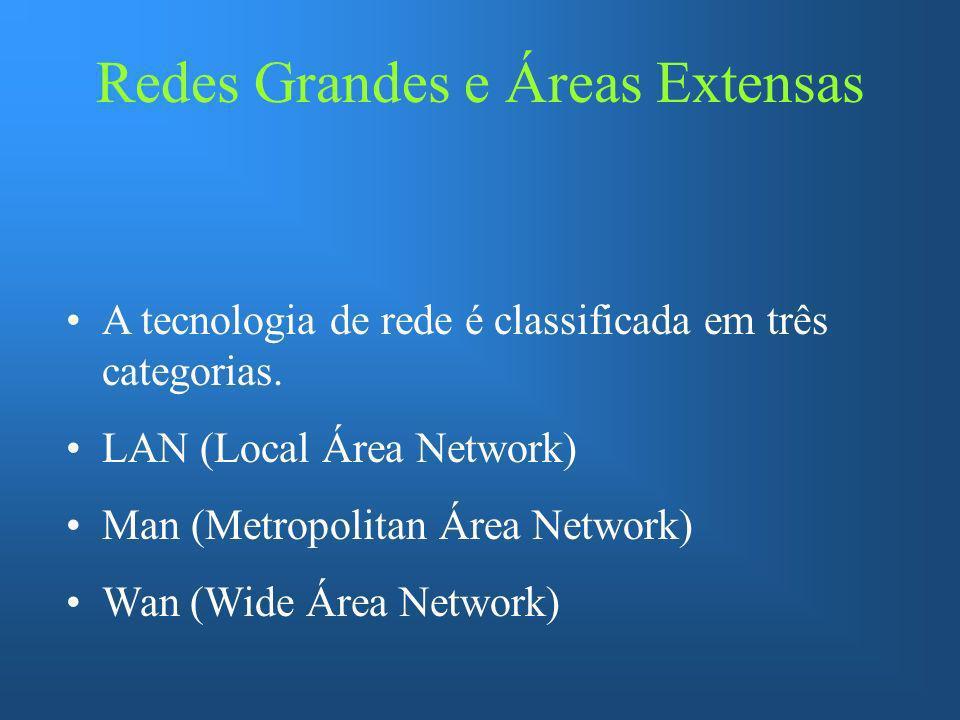 Redes Grandes e Áreas Extensas