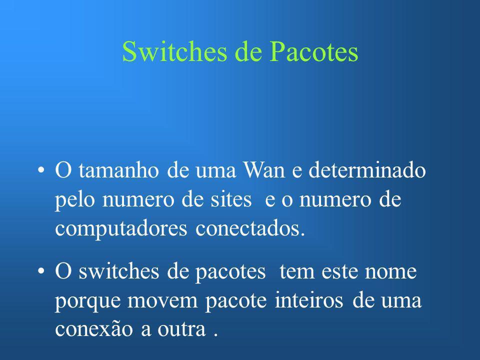 Switches de Pacotes O tamanho de uma Wan e determinado pelo numero de sites e o numero de computadores conectados.