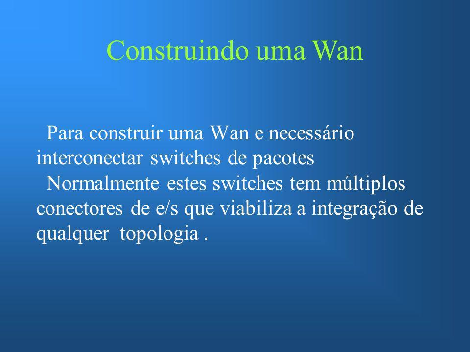 Construindo uma Wan