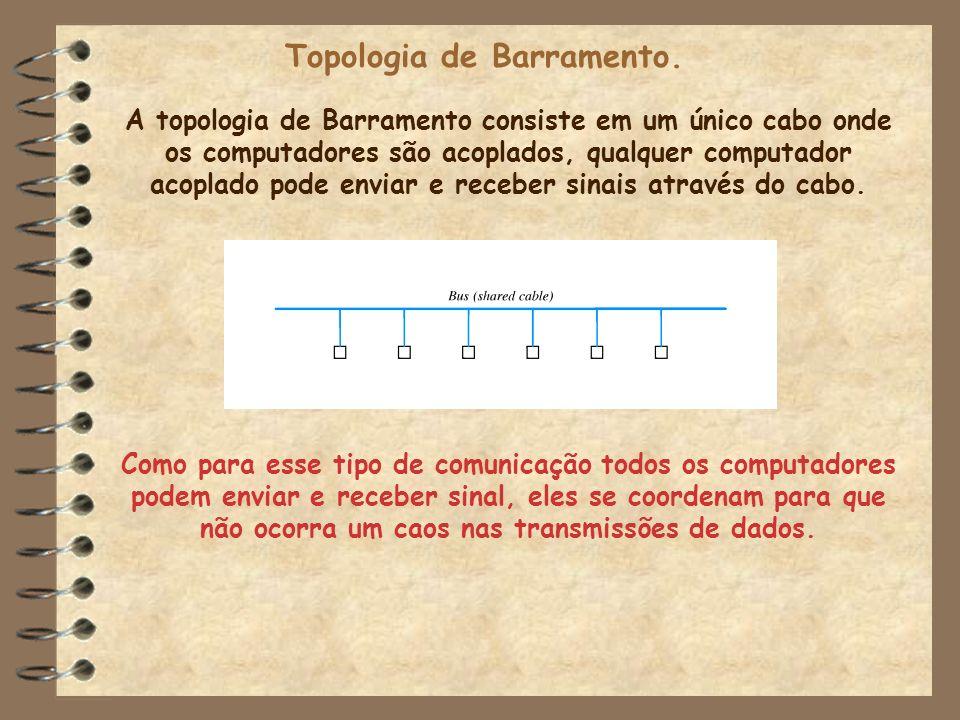 Topologia de Barramento.