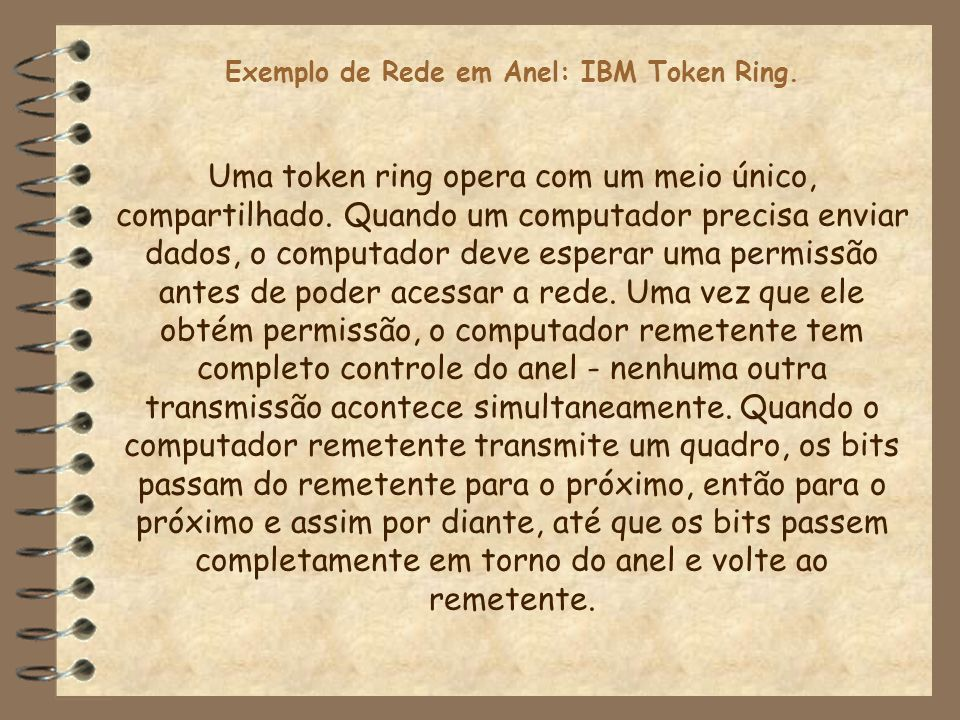 Exemplo de Rede em Anel: IBM Token Ring.