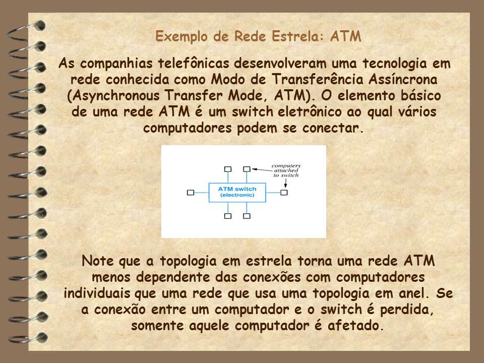 Exemplo de Rede Estrela: ATM