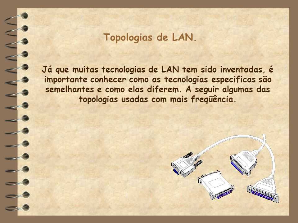 Topologias de LAN.