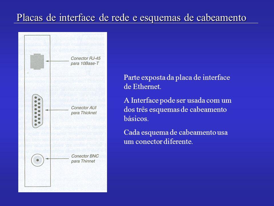 Placas de interface de rede e esquemas de cabeamento