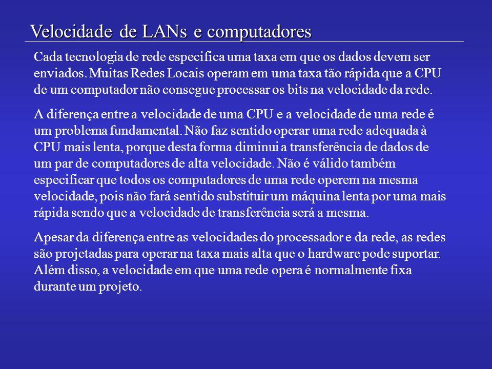 Velocidade de LANs e computadores