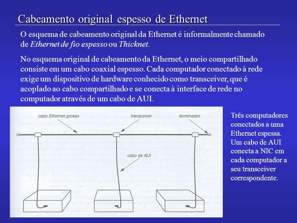 Cabeamento original espesso de Ethernet