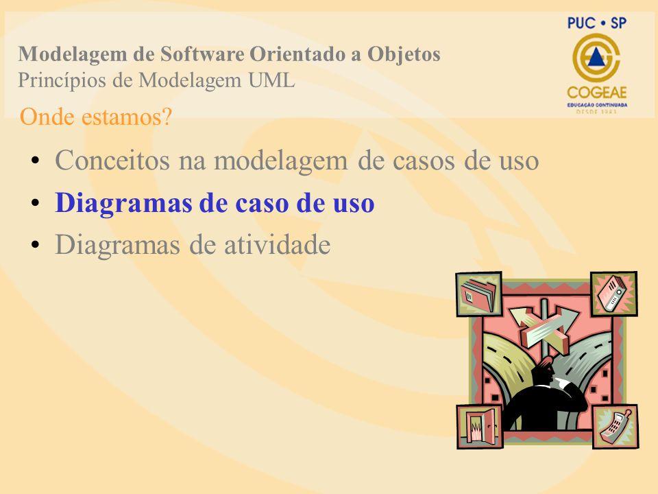 Conceitos na modelagem de casos de uso Diagramas de caso de uso
